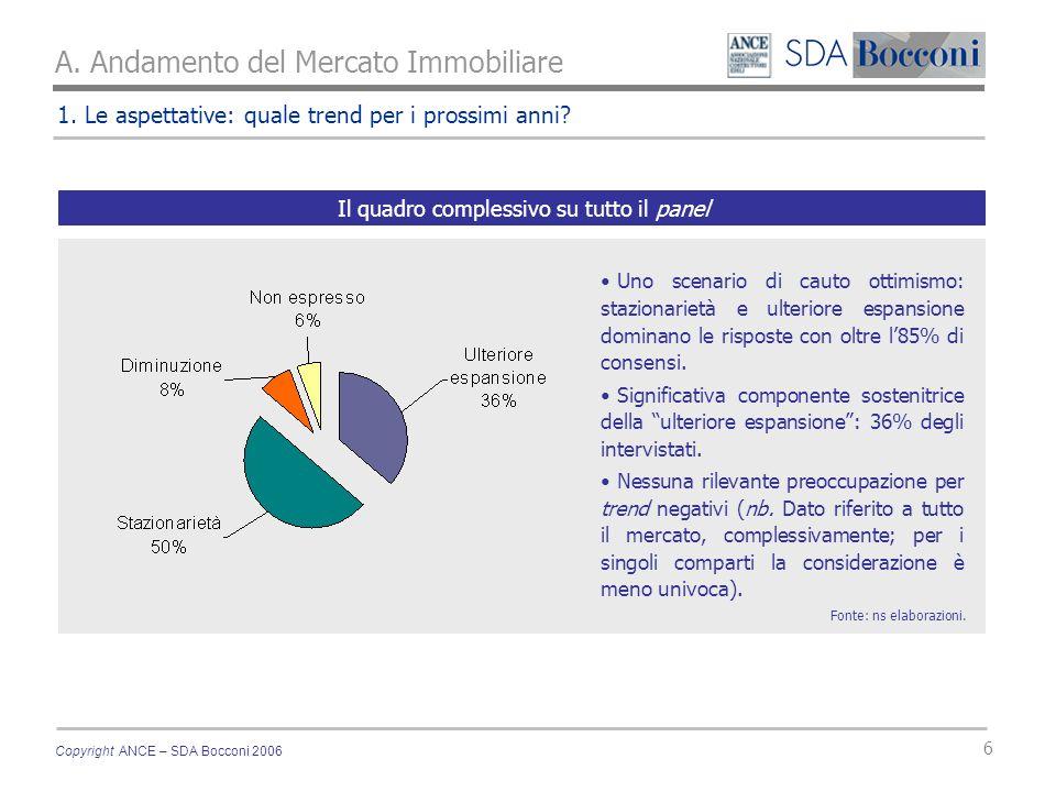 Copyright ANCE – SDA Bocconi 2006 6 Uno scenario di cauto ottimismo: stazionarietà e ulteriore espansione dominano le risposte con oltre l85% di consensi.