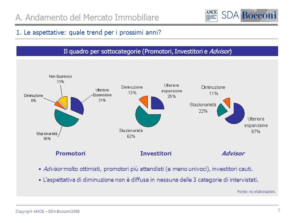Copyright ANCE – SDA Bocconi 2006 7 Advisor molto ottimisti, promotori più attendisti (e meno univoci), investitori cauti.