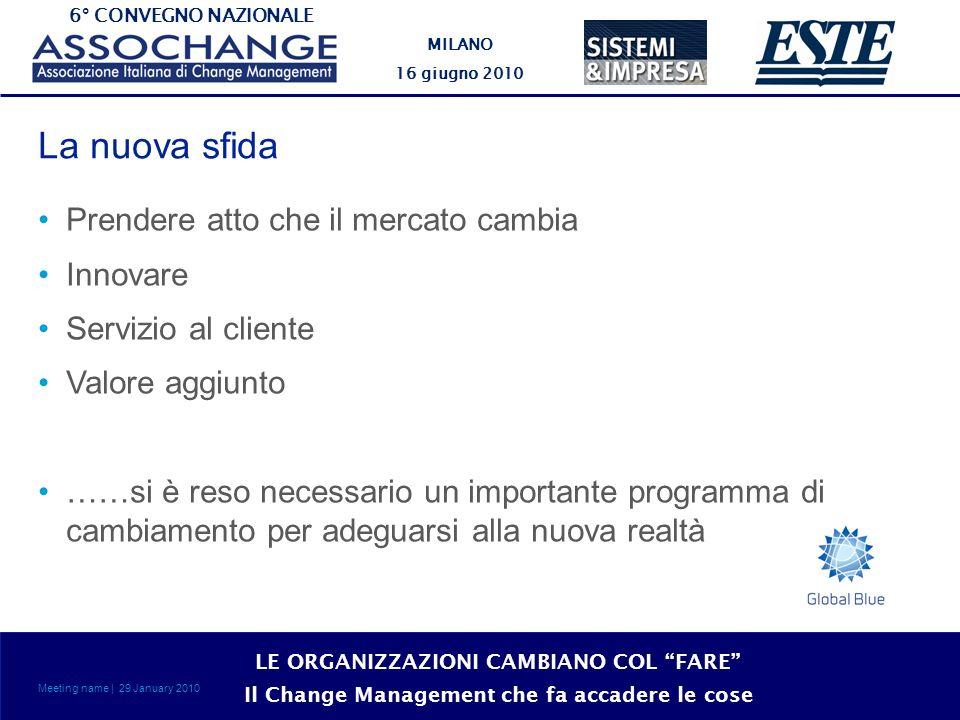 6° CONVEGNO NAZIONALE MILANO 16 giugno 2010 LE ORGANIZZAZIONI CAMBIANO COL FARE Il Change Management che fa accadere le cose Meeting name | 29 January