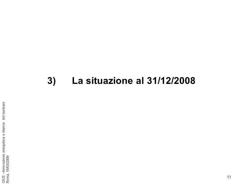 11 OICE –Innovazione energetica e rilancio del nucleare Roma, 18/03/2009 3) La situazione al 31/12/2008