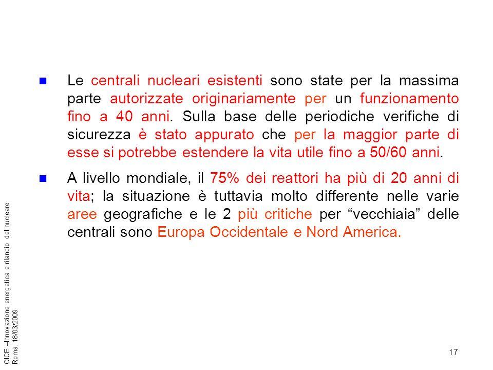 17 OICE –Innovazione energetica e rilancio del nucleare Roma, 18/03/2009 Le centrali nucleari esistenti sono state per la massima parte autorizzate originariamente per un funzionamento fino a 40 anni.