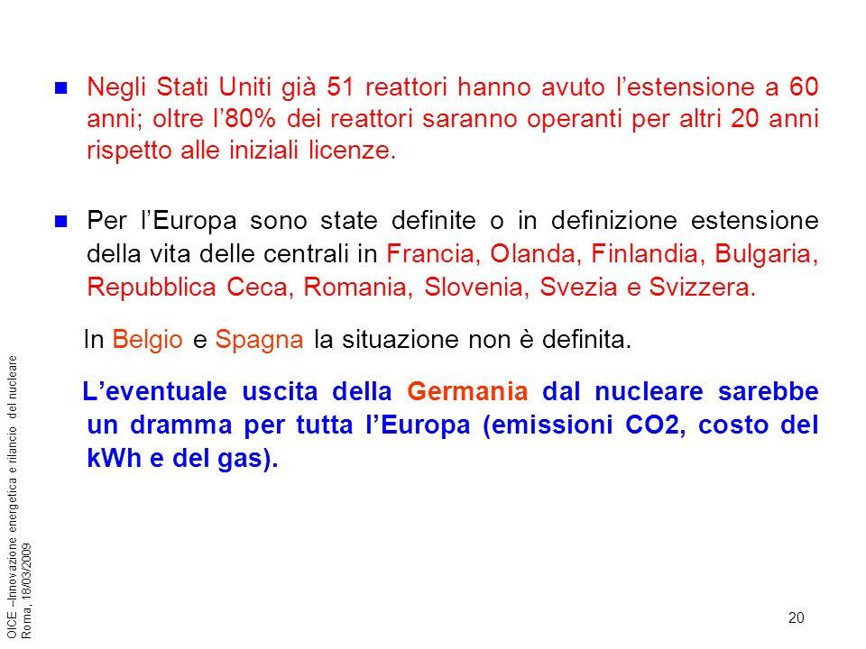 20 OICE –Innovazione energetica e rilancio del nucleare Roma, 18/03/2009 Negli Stati Uniti già 51 reattori hanno avuto lestensione a 60 anni; oltre l80% dei reattori saranno operanti per altri 20 anni rispetto alle iniziali licenze.