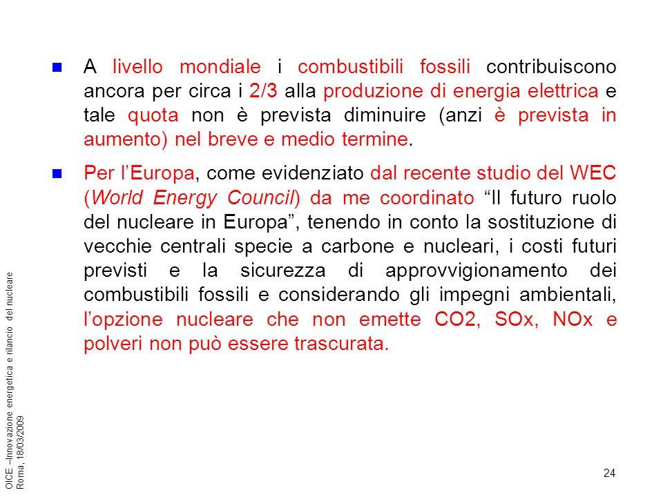 24 OICE –Innovazione energetica e rilancio del nucleare Roma, 18/03/2009 A livello mondiale i combustibili fossili contribuiscono ancora per circa i 2/3 alla produzione di energia elettrica e tale quota non è prevista diminuire (anzi è prevista in aumento) nel breve e medio termine.