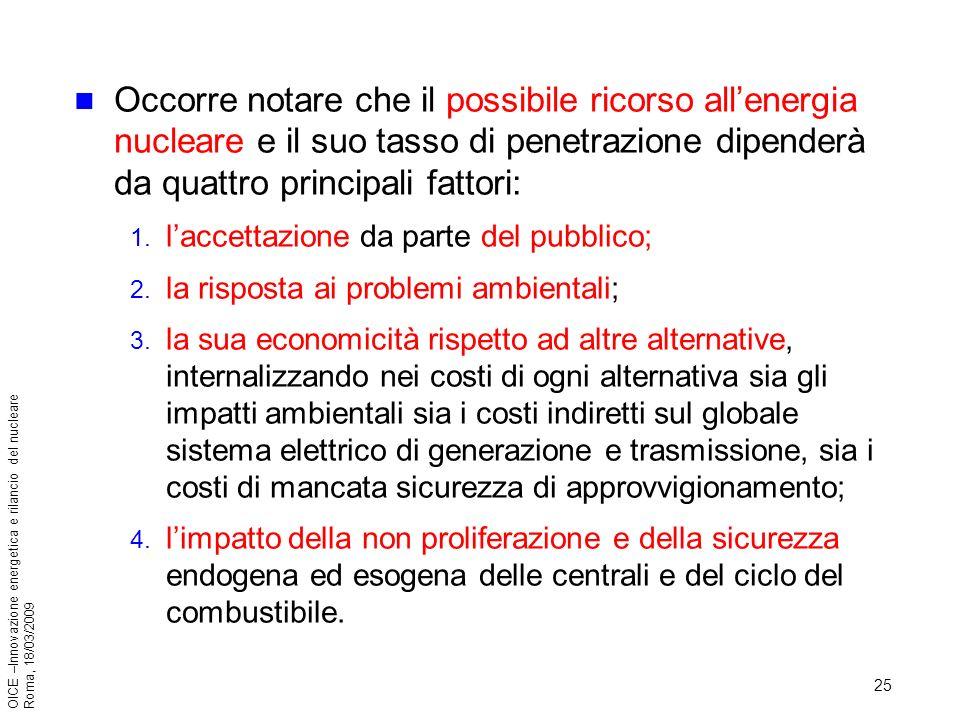 25 OICE –Innovazione energetica e rilancio del nucleare Roma, 18/03/2009 Occorre notare che il possibile ricorso allenergia nucleare e il suo tasso di penetrazione dipenderà da quattro principali fattori: 1.