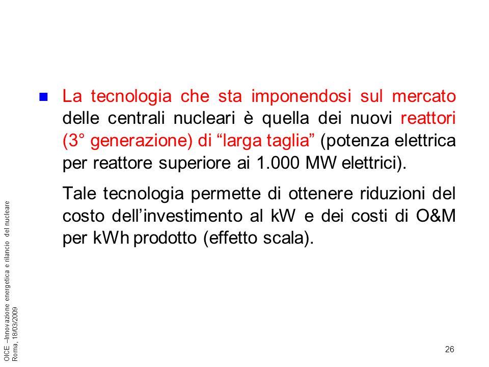 26 OICE –Innovazione energetica e rilancio del nucleare Roma, 18/03/2009 La tecnologia che sta imponendosi sul mercato delle centrali nucleari è quella dei nuovi reattori (3° generazione) di larga taglia (potenza elettrica per reattore superiore ai 1.000 MW elettrici).