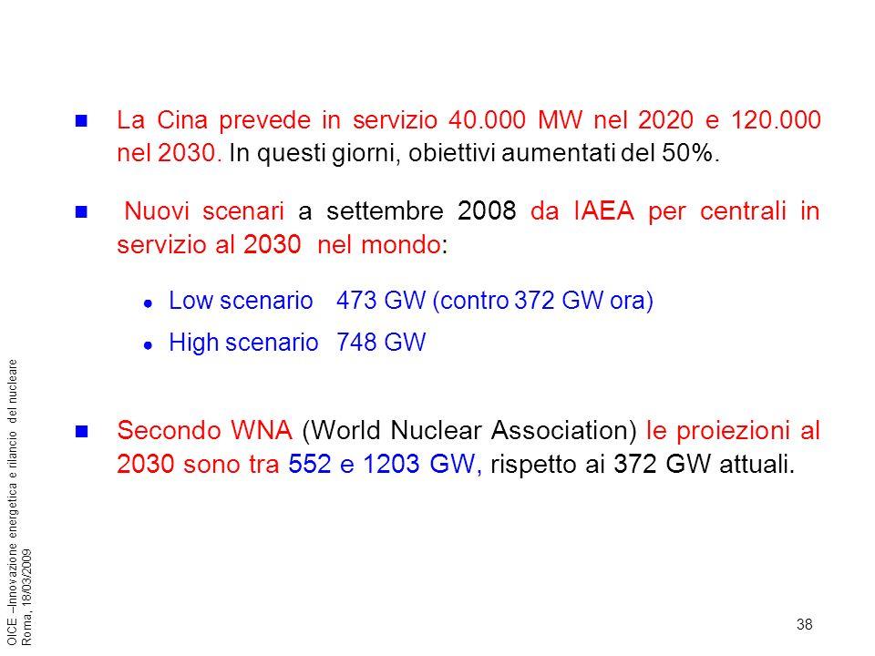 38 OICE –Innovazione energetica e rilancio del nucleare Roma, 18/03/2009 La Cina prevede in servizio 40.000 MW nel 2020 e 120.000 nel 2030.