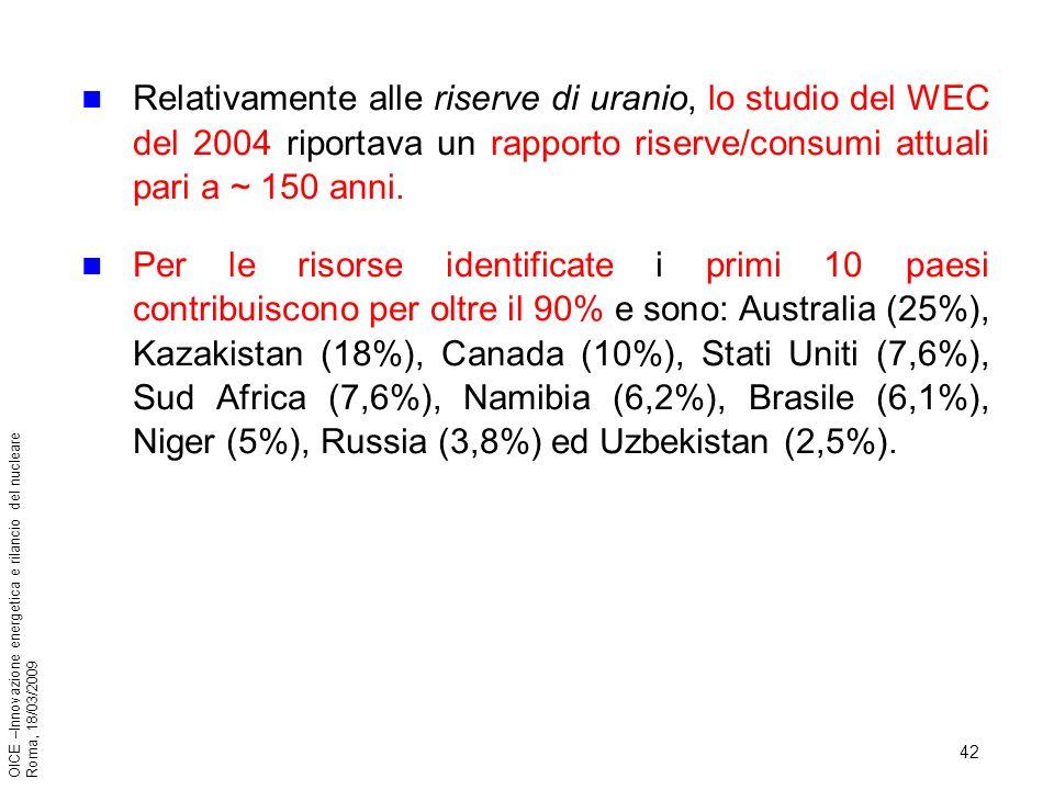 42 OICE –Innovazione energetica e rilancio del nucleare Roma, 18/03/2009 Relativamente alle riserve di uranio, lo studio del WEC del 2004 riportava un rapporto riserve/consumi attuali pari a ~ 150 anni.