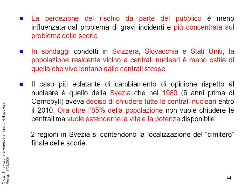 44 OICE –Innovazione energetica e rilancio del nucleare Roma, 18/03/2009 La percezione del rischio da parte del pubblico è meno influenzata dal problema di gravi incidenti e più concentrata sul problema delle scorie.