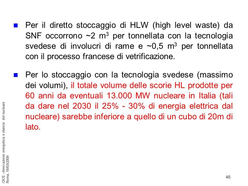 46 OICE –Innovazione energetica e rilancio del nucleare Roma, 18/03/2009 Per il diretto stoccaggio di HLW (high level waste) da SNF occorrono ~2 m 3 per tonnellata con la tecnologia svedese di involucri di rame e ~0,5 m 3 per tonnellata con il processo francese di vetrificazione.