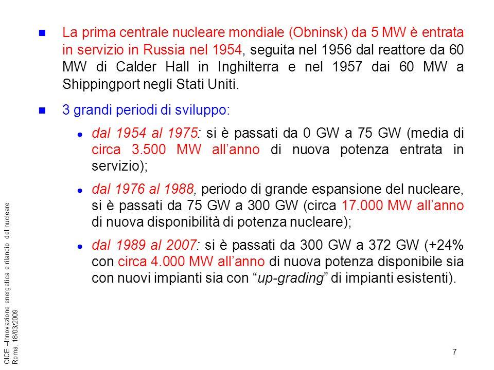 7 OICE –Innovazione energetica e rilancio del nucleare Roma, 18/03/2009 La prima centrale nucleare mondiale (Obninsk) da 5 MW è entrata in servizio in Russia nel 1954, seguita nel 1956 dal reattore da 60 MW di Calder Hall in Inghilterra e nel 1957 dai 60 MW a Shippingport negli Stati Uniti.