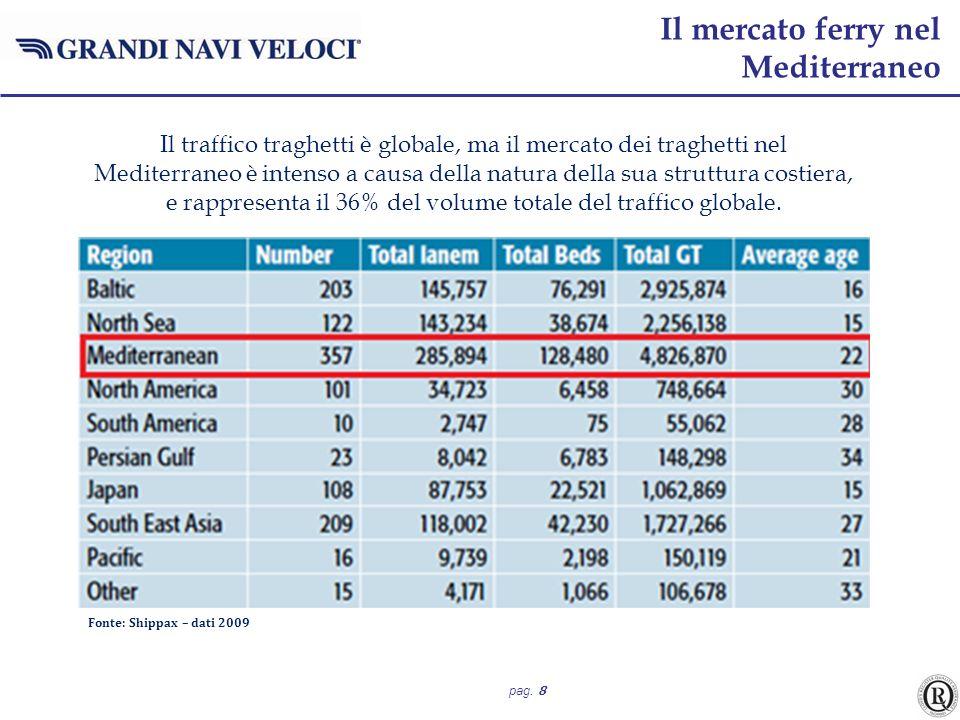 pag. 8 Il traffico traghetti è globale, ma il mercato dei traghetti nel Mediterraneo è intenso a causa della natura della sua struttura costiera, e ra