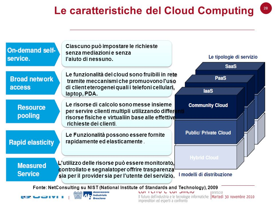 28 Le caratteristiche del Cloud Computing Fonte: NetConsulting su NIST (National Institute of Standards and Technology), 2009 Ciascuno può impostare l