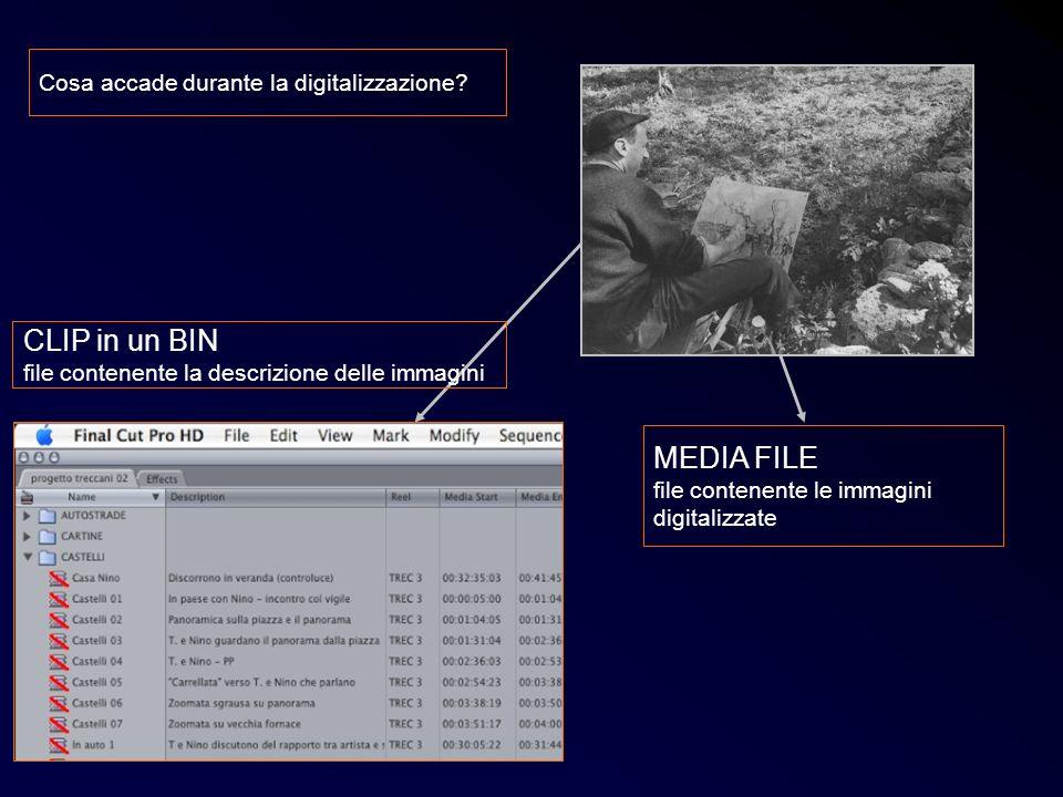 Post 13 Cosa accade durante la digitalizzazione? MEDIA FILE file contenente le immagini digitalizzate CLIP in un BIN file contenente la descrizione de