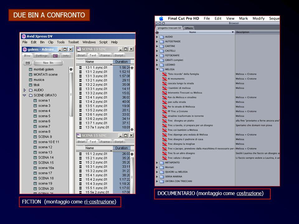 Due bin DUE BIN A CONFRONTO DOCUMENTARIO (montaggio come costruzione) FICTION (montaggio come ri-costruzione)