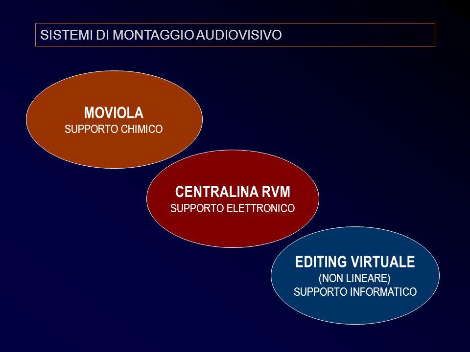 Post 2 MOVIOLA SUPPORTO CHIMICO CENTRALINA RVM SUPPORTO ELETTRONICO EDITING VIRTUALE (NON LINEARE) SUPPORTO INFORMATICO SISTEMI DI MONTAGGIO AUDIOVISI