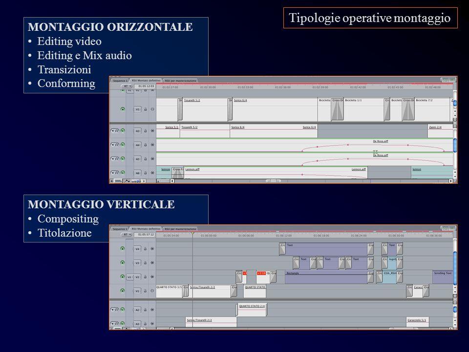 Post 20 MONTAGGIO ORIZZONTALE Editing video Editing e Mix audio Transizioni Conforming Tipologie operative montaggio MONTAGGIO VERTICALE Compositing T