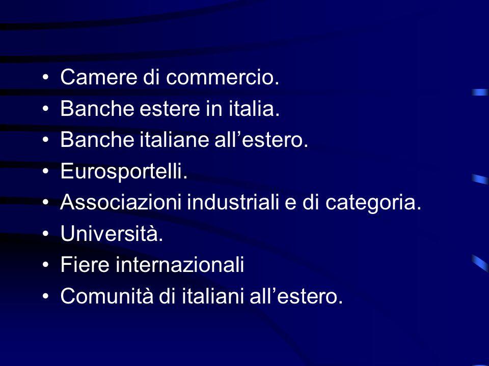 alce www.alceservizi.it simest www.simest.it finest www.finest.it sace www.isace.it informest www.informest.it federexport www.federexport.it centri esteri delle c.c.i.a.a.