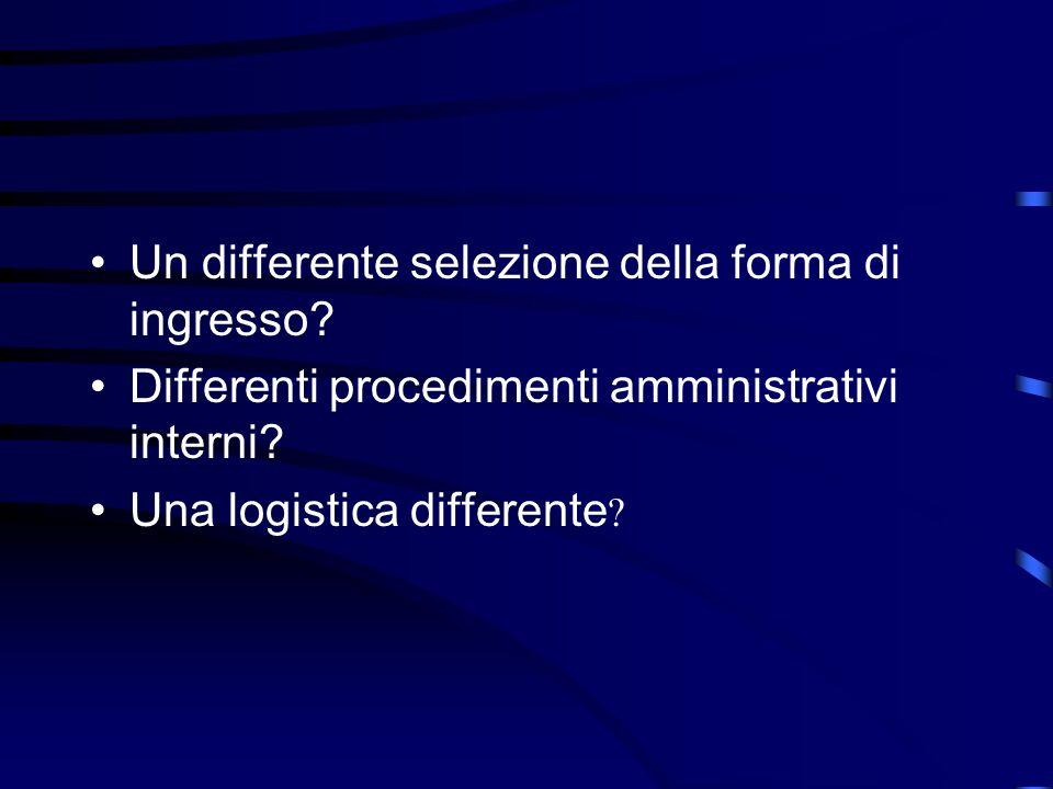 Utilizzazione di accordi internazionali. Maggiore integrazione aziendale..