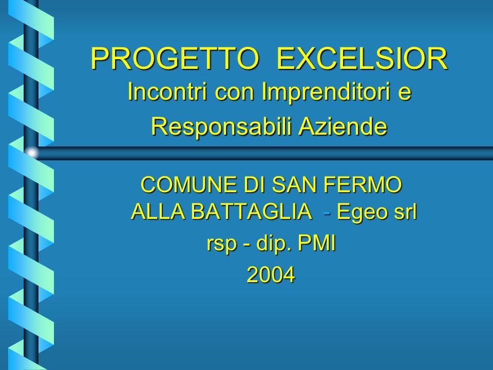 PROGETTO EXCELSIOR Incontri con Imprenditori e Responsabili Aziende COMUNE DI SAN FERMO ALLA BATTAGLIA - Egeo srl rsp - dip.