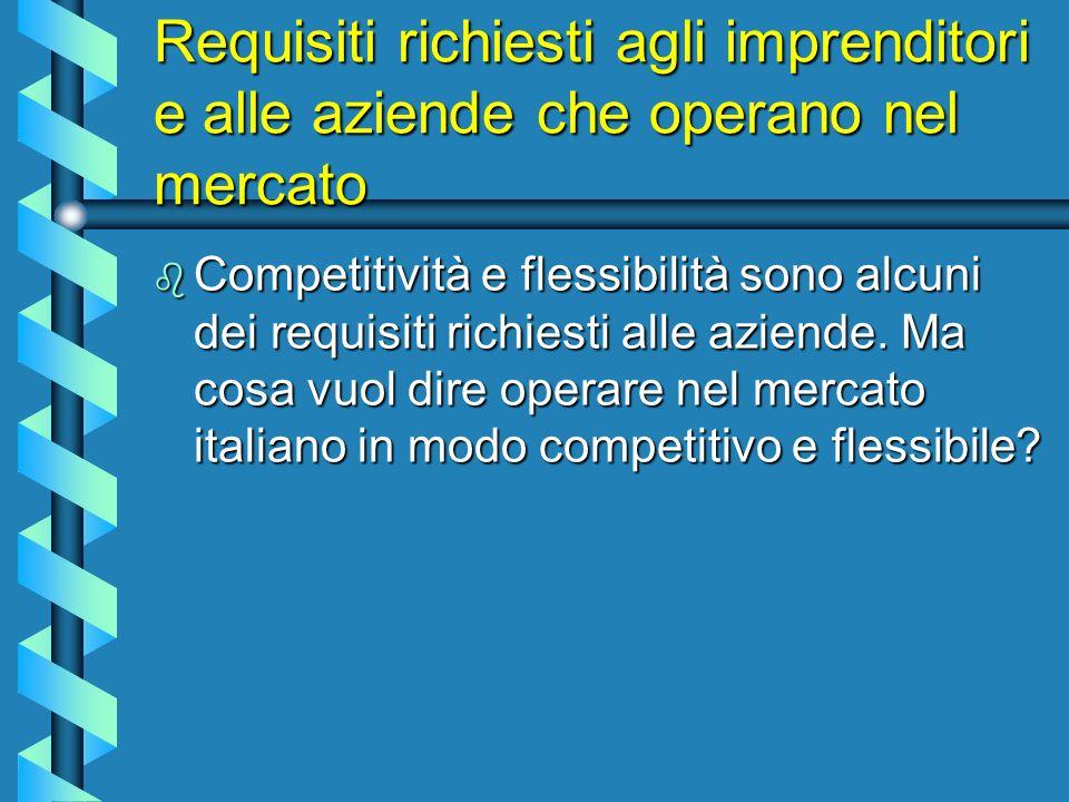 Requisiti richiesti agli imprenditori e alle aziende che operano nel mercato b Competitività e flessibilità sono alcuni dei requisiti richiesti alle aziende.