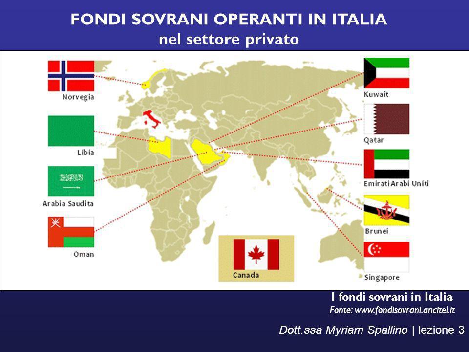 I fondi sovrani in Italia Fonte: www.fondisovrani.ancitel.it FONDI SOVRANI OPERANTI IN ITALIA nel settore privato Dott.ssa Myriam Spallino | lezione 3
