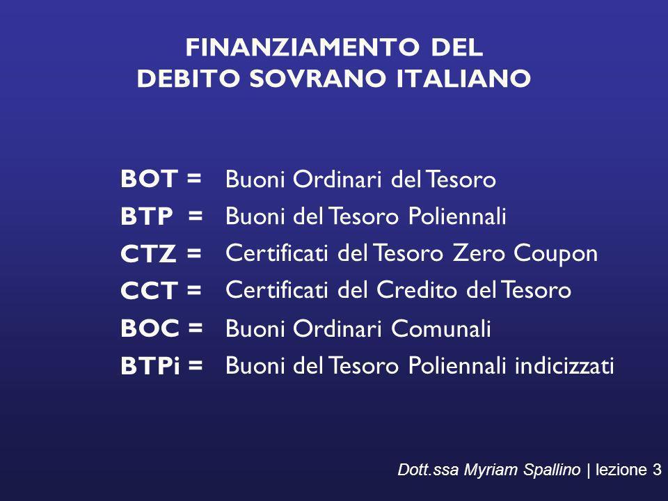 FINANZIAMENTO DEL DEBITO SOVRANO ITALIANO BOT = BTP = CTZ = CCT = BOC = BTPi = Buoni Ordinari del Tesoro Buoni del Tesoro Poliennali Certificati del T