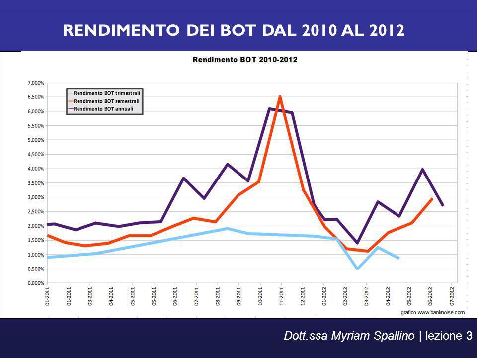RENDIMENTO DEI BOT DAL 2010 AL 2012 Dott.ssa Myriam Spallino | lezione 3