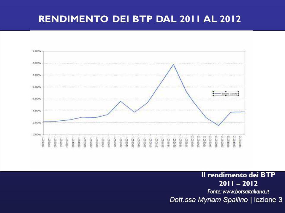 RENDIMENTO DEI BTP DAL 2011 AL 2012 Dott.ssa Myriam Spallino | lezione 3 Il rendimento dei BTP 2011 – 2012 Fonte: www.borsaitaliana.it