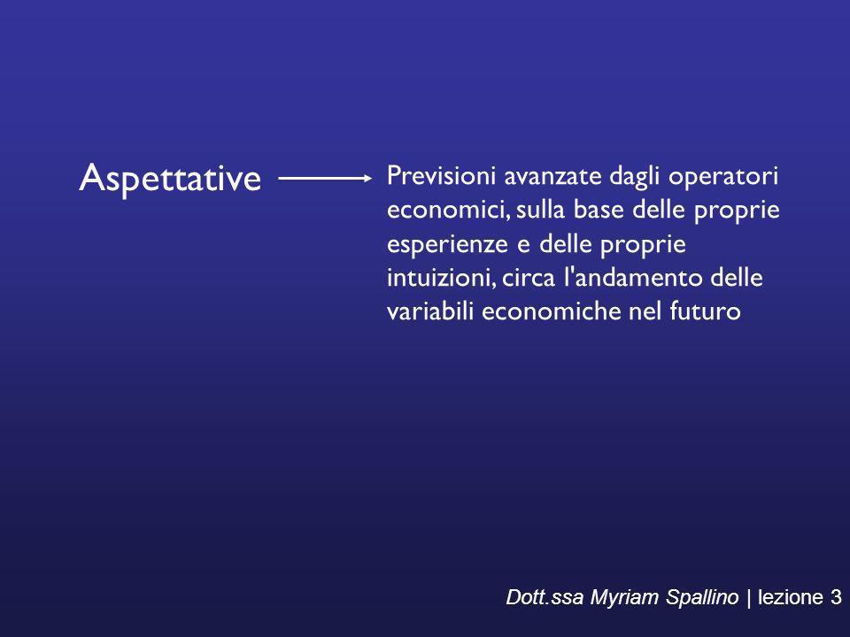 Dott.ssa Myriam Spallino | lezione 3 Aspettative Previsioni avanzate dagli operatori economici, sulla base delle proprie esperienze e delle proprie in