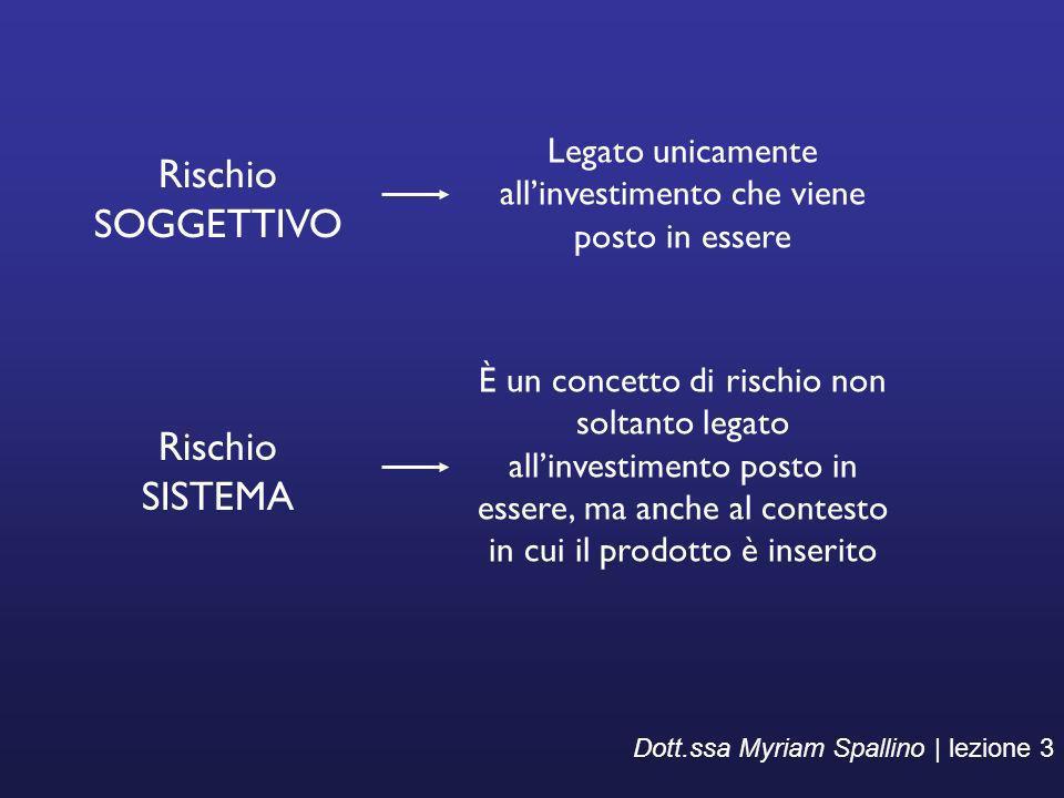 Dott.ssa Myriam Spallino | lezione 3 Rischio SOGGETTIVO Legato unicamente allinvestimento che viene posto in essere Rischio SISTEMA È un concetto di r