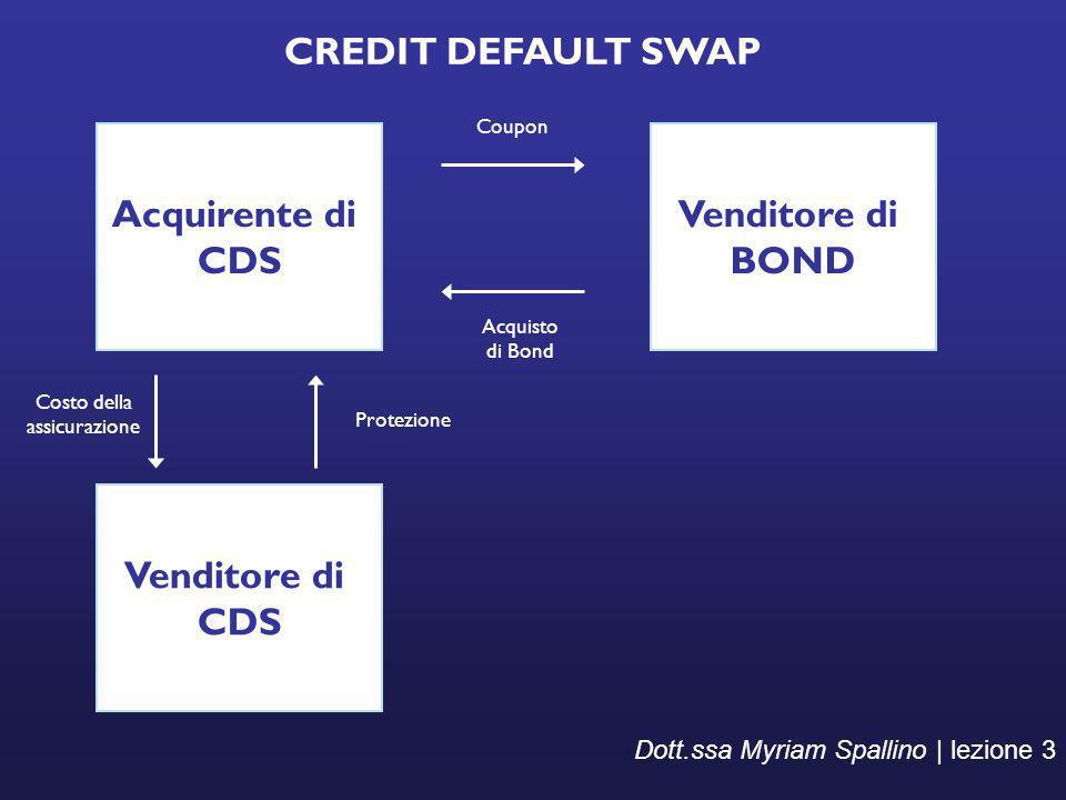 CREDIT DEFAULT SWAP Acquirente di CDS Venditore di CDS Venditore di BOND Costo della assicurazione Protezione Coupon Acquisto di Bond Dott.ssa Myriam