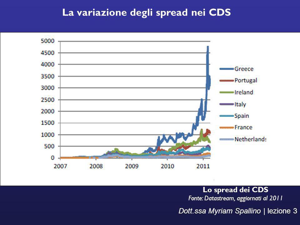 Lo spread dei CDS Fonte: Datastream, aggiornati al 2011 La variazione degli spread nei CDS Dott.ssa Myriam Spallino | lezione 3