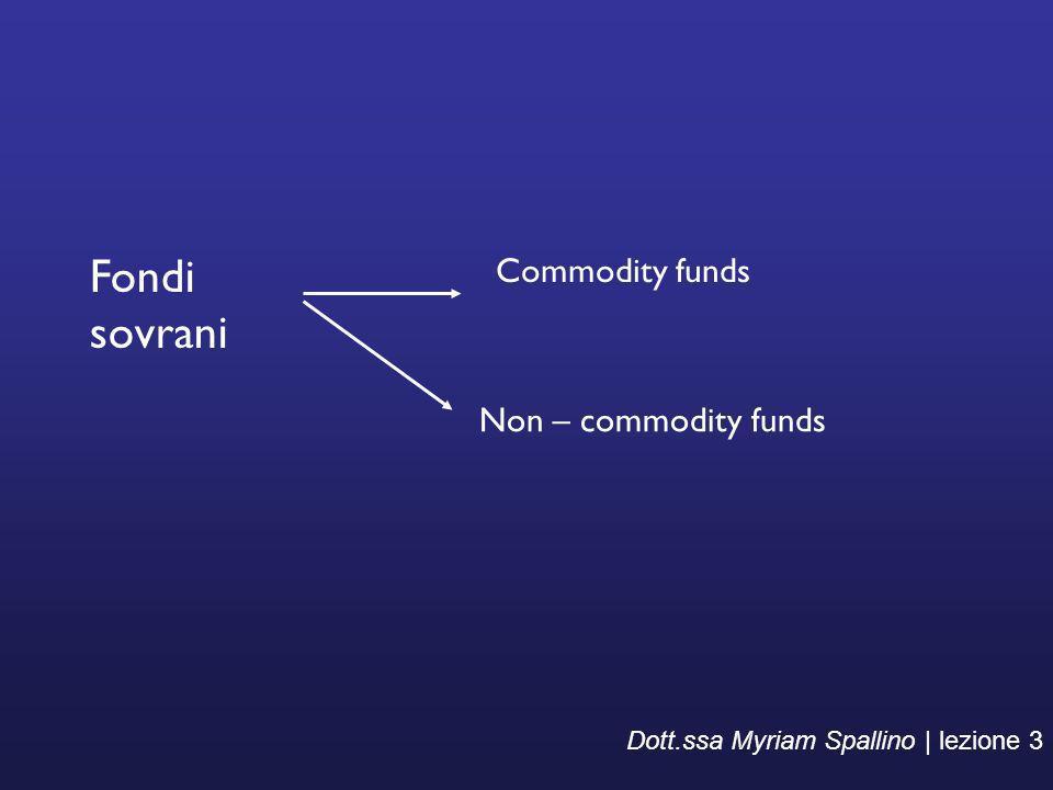Dott.ssa Myriam Spallino | lezione 3 Fondi sovrani Non – commodity funds Commodity funds