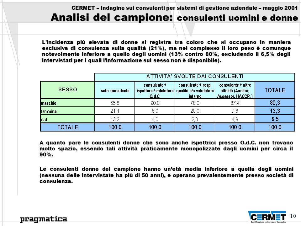 10 CERMET – Indagine sui consulenti per sistemi di gestione aziendale – maggio 2001 Analisi del campione: consulenti uomini e donne L'incidenza più el