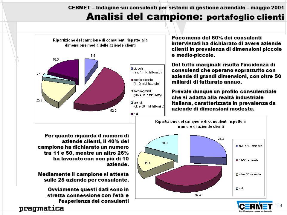 13 CERMET – Indagine sui consulenti per sistemi di gestione aziendale – maggio 2001 Analisi del campione: portafoglio clienti Poco meno del 60% dei co