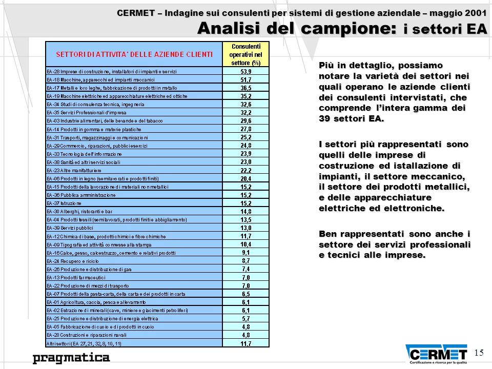 15 CERMET – Indagine sui consulenti per sistemi di gestione aziendale – maggio 2001 Analisi del campione: i settori EA Più in dettaglio, possiamo nota