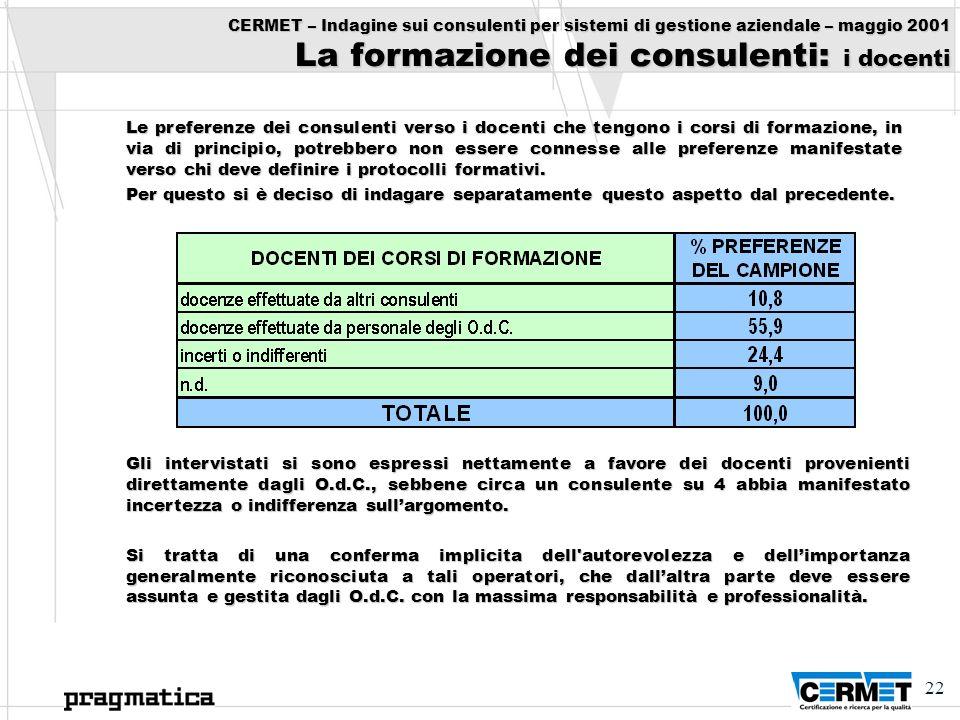 22 CERMET – Indagine sui consulenti per sistemi di gestione aziendale – maggio 2001 La formazione dei consulenti: i docenti Le preferenze dei consulen