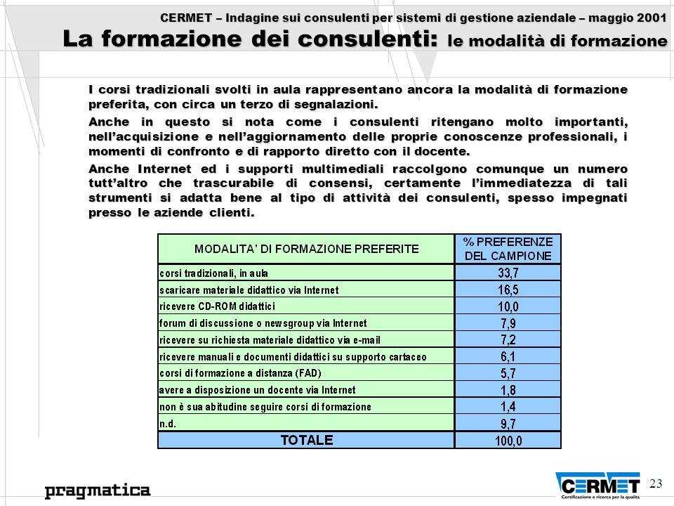 23 CERMET – Indagine sui consulenti per sistemi di gestione aziendale – maggio 2001 La formazione dei consulenti: le modalità di formazione I corsi tr
