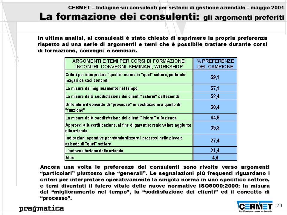 24 CERMET – Indagine sui consulenti per sistemi di gestione aziendale – maggio 2001 La formazione dei consulenti: gli argomenti preferiti In ultima an