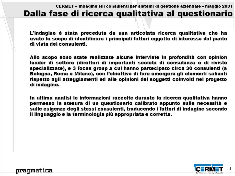 4 CERMET – Indagine sui consulenti per sistemi di gestione aziendale – maggio 2001 Dalla fase di ricerca qualitativa al questionario Lindagine è stata