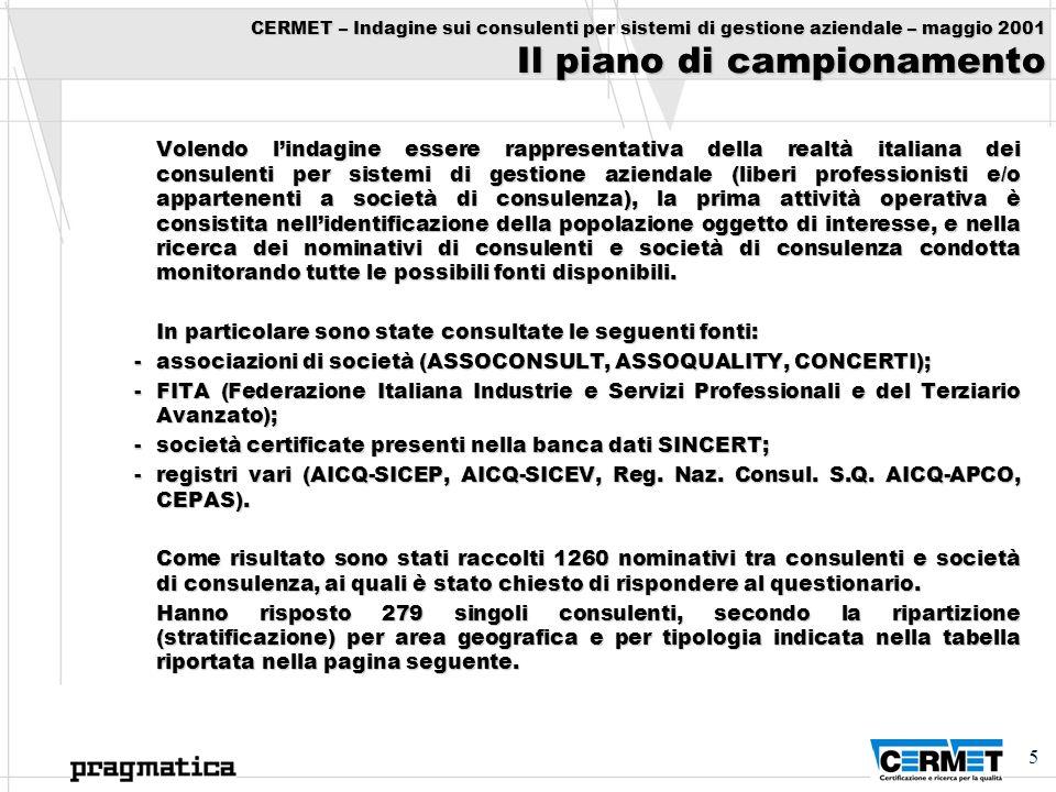 5 CERMET – Indagine sui consulenti per sistemi di gestione aziendale – maggio 2001 Il piano di campionamento Volendo lindagine essere rappresentativa