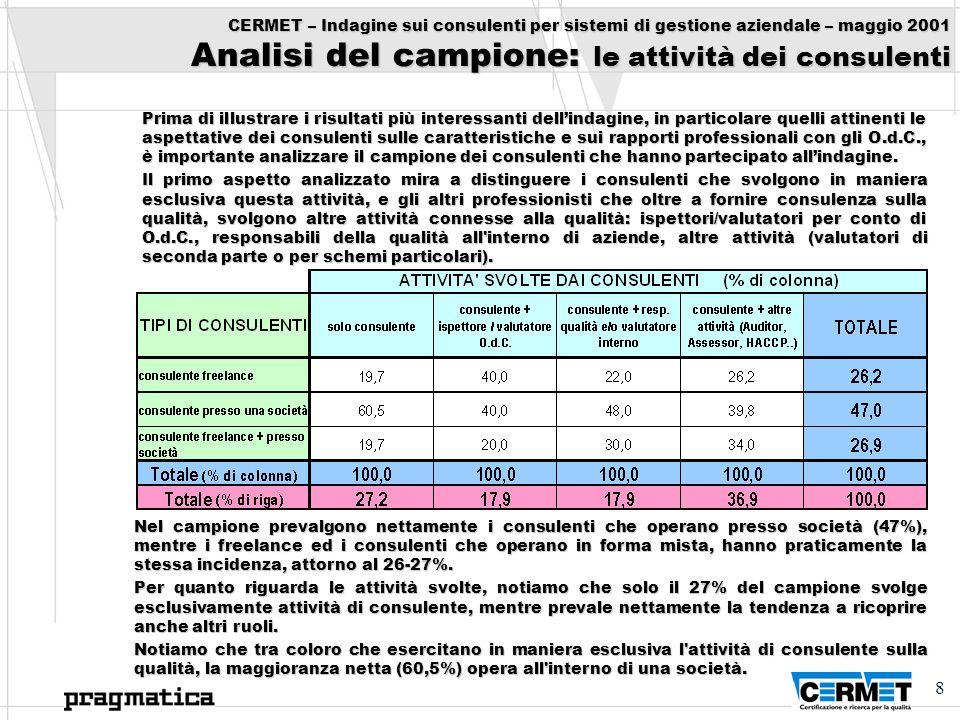 8 CERMET – Indagine sui consulenti per sistemi di gestione aziendale – maggio 2001 Analisi del campione: le attività dei consulenti Prima di illustrar