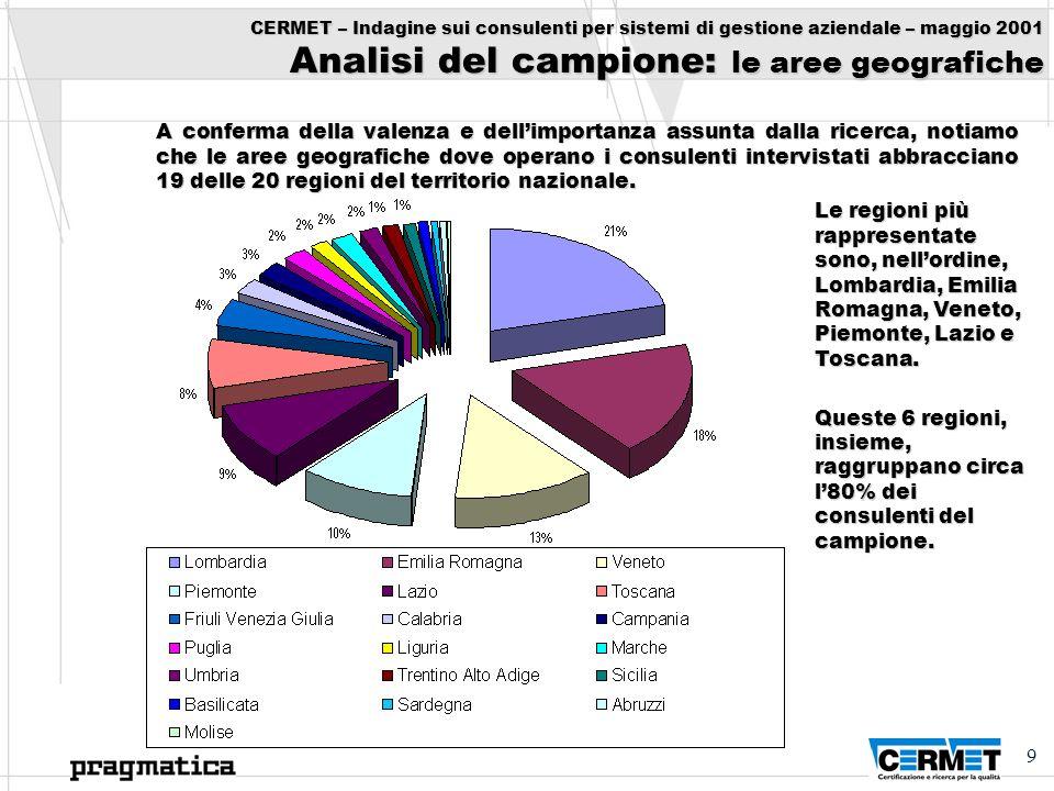 9 CERMET – Indagine sui consulenti per sistemi di gestione aziendale – maggio 2001 Analisi del campione: le aree geografiche A conferma della valenza