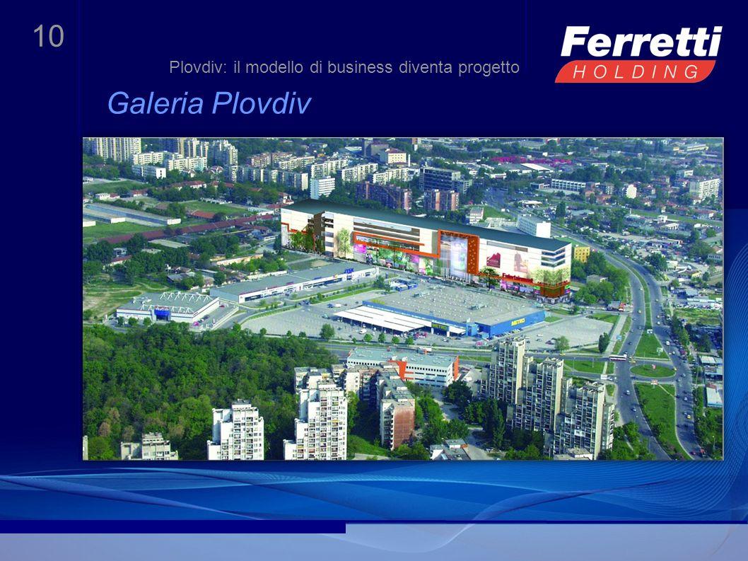 10 Galeria Plovdiv Plovdiv: il modello di business diventa progetto