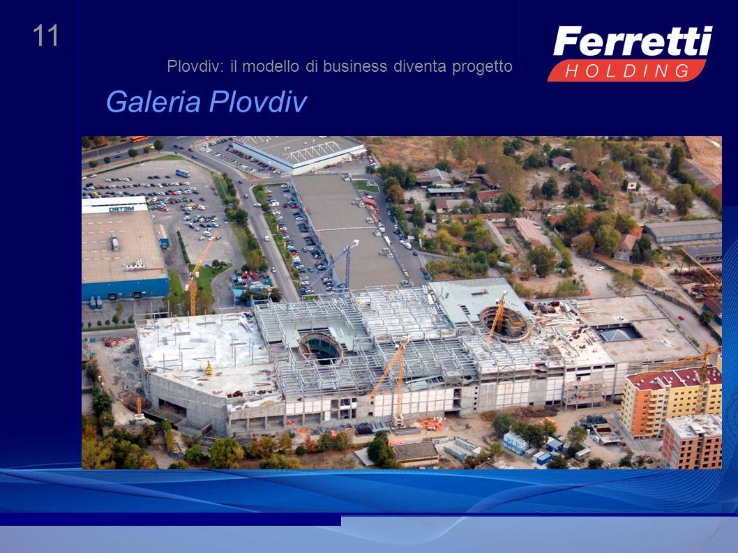 11 Galeria Plovdiv Plovdiv: il modello di business diventa progetto