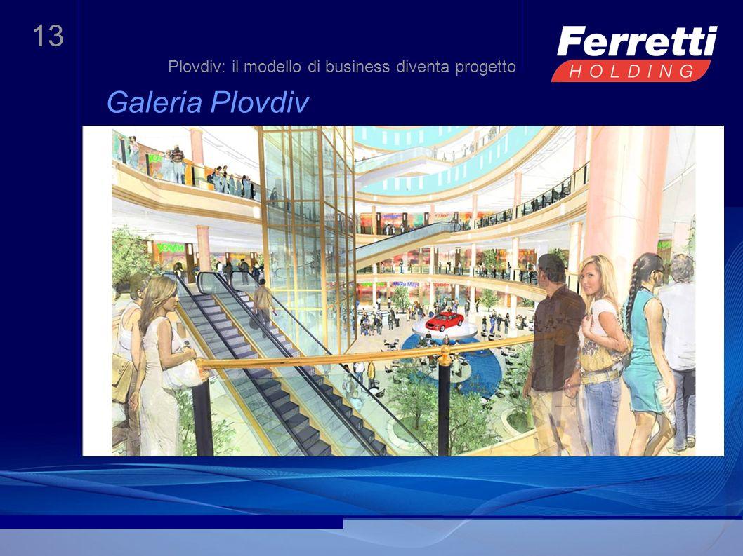 13 Galeria Plovdiv Plovdiv: il modello di business diventa progetto