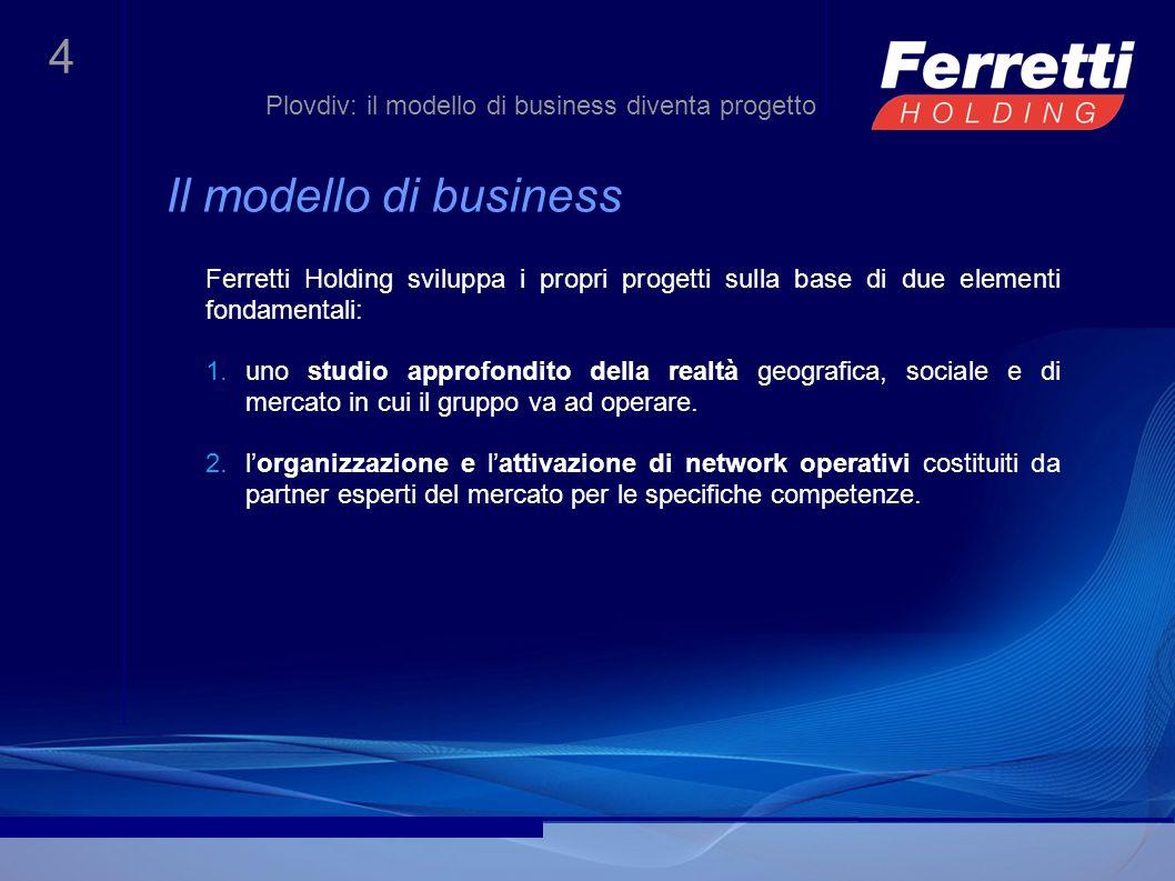 4 Il modello di business Plovdiv: il modello di business diventa progetto Ferretti Holding sviluppa i propri progetti sulla base di due elementi fonda