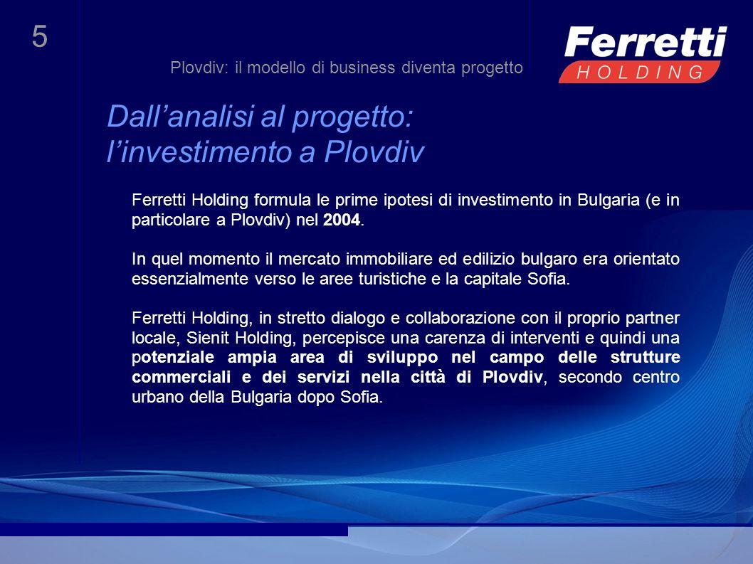 6 Dallanalisi al progetto: linvestimento a Plovdiv Da queste considerazioni prendono le mosse i progetti che Ferretti Holding ha attualmente in corso: GALERIA PLOVDIV: centro commerciale e terziario.