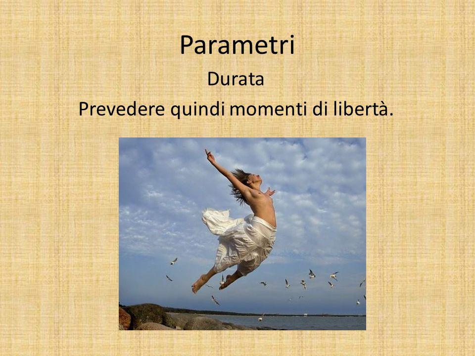 Parametri Durata Prevedere quindi momenti di libertà.