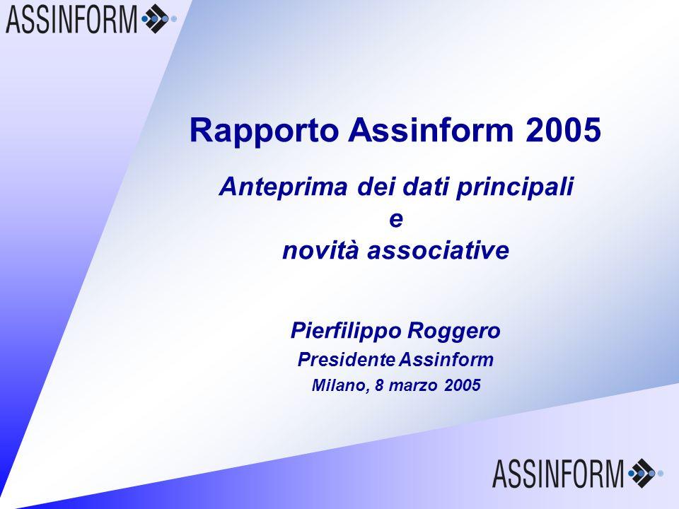 Rapporto Assinform 2005 8 marzo 2005 – Slide 12 Mercato italiano dellinformatica (2002-2004) Fonte: Assinform / NetConsulting Valori in milioni di Euro e variazioni % 19.396 -3.2% 20.035,6 -3.1% -5.6% 19.320 -0.4% -3.2% +1.0% +2.2% -4.0% +0,4% -1,2%